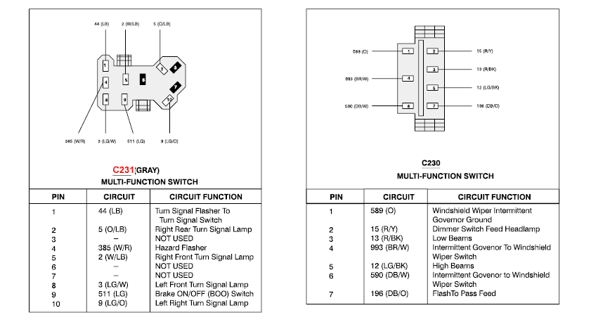 Diagram 96 Bounder Wiring Diagram Full Version Hd Quality Wiring Diagram Hidewiring19 Dinosauri Bora It
