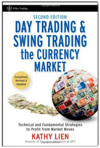 6 Best Day Trading Books Of All Time • JB Marwood
