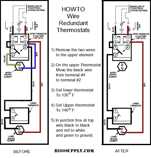 Home Heating Wiring Diagram | Home Wiring and Electrical Diagram
