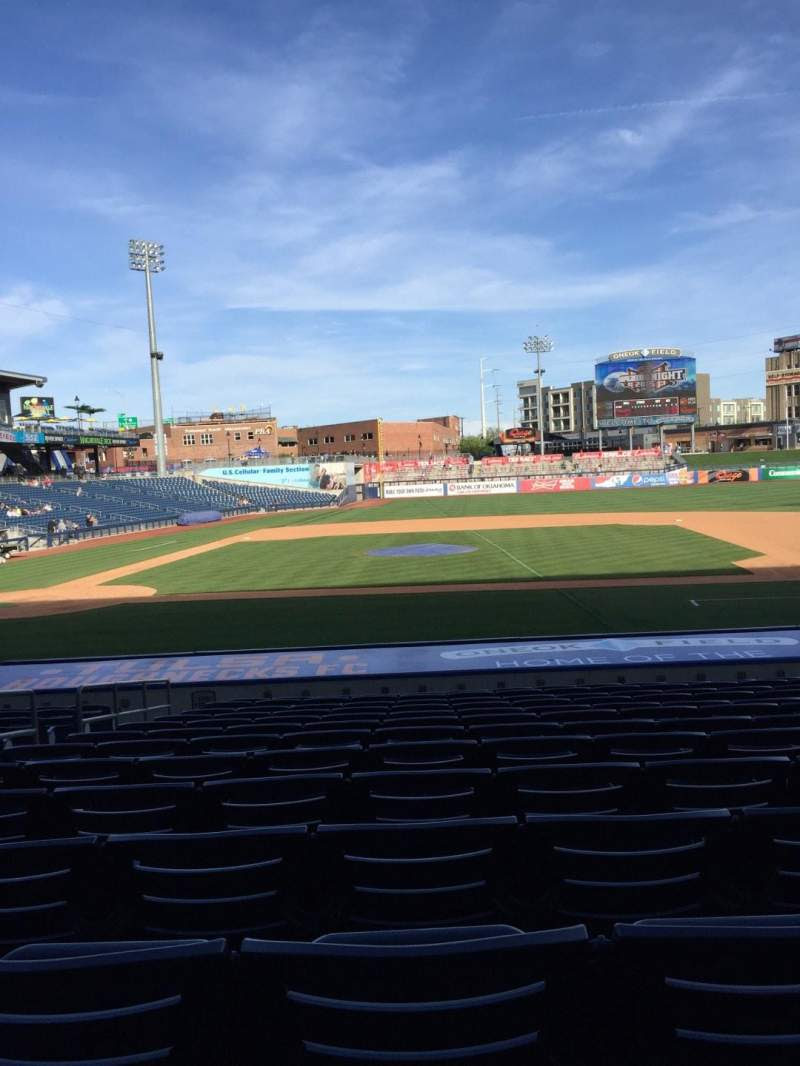 Oneok Field Home Of Tulsa Drillers