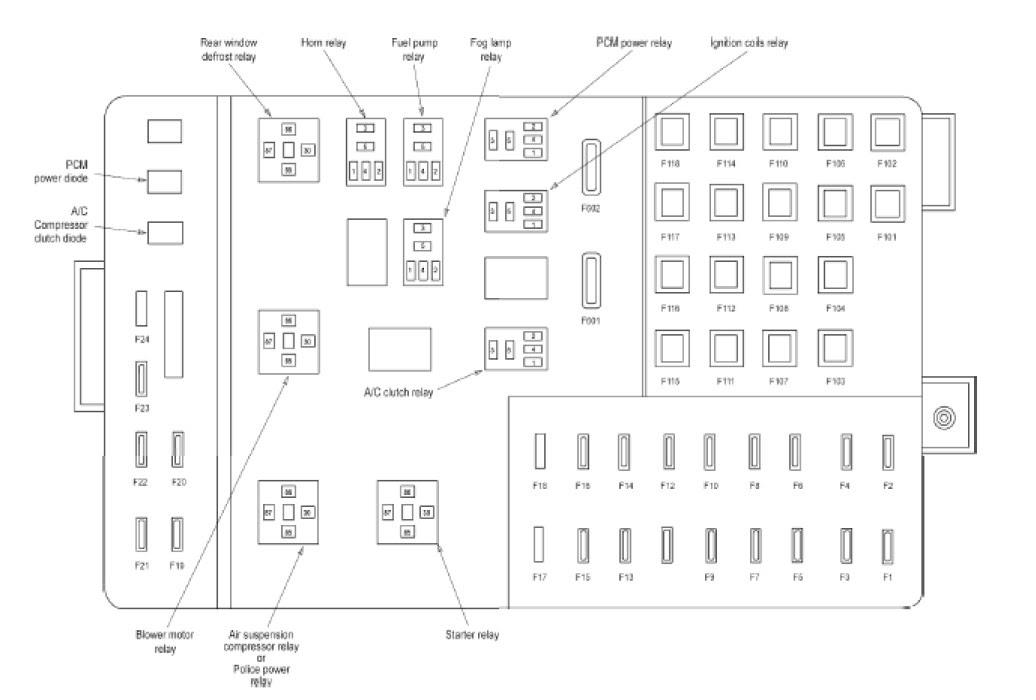 DIAGRAM] 05 Crown Vic Fuse Diagram FULL Version HD Quality Fuse Diagram -  SHAREDIAGRAMS.NUITDEBOUTAIX.FR