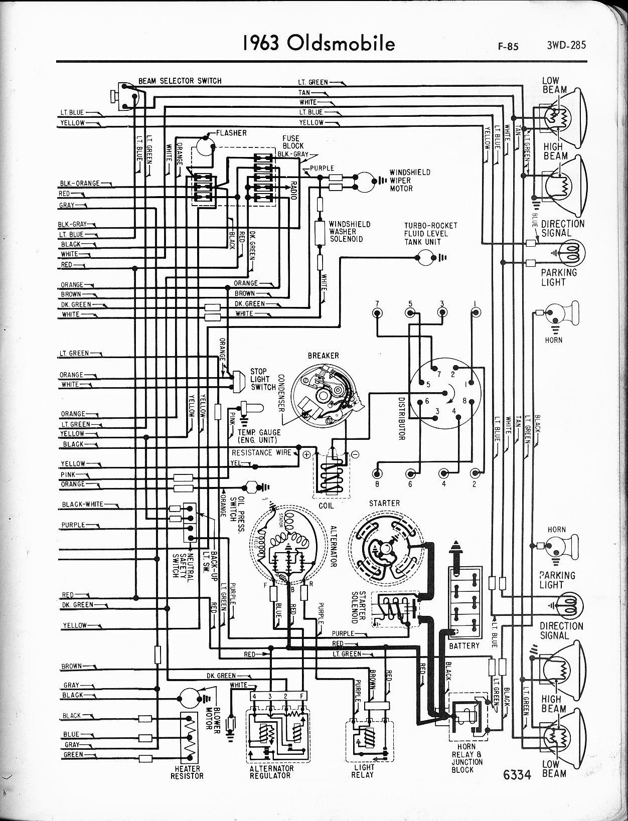 1999 Oldsmobile Cutlass Supreme Radio Wiring Diagram Fasco D7909 Wiring Diagram Coorsaa Sehidup Jeanjaures37 Fr