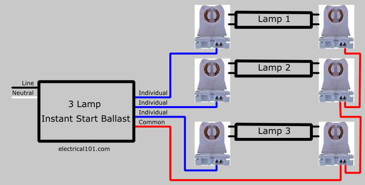 Instant Start Ballast Lampholder Wiring Electrical 101