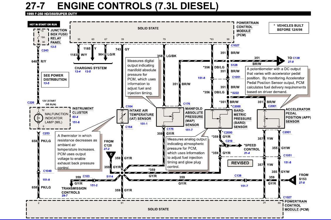 A0786 02 F350 Fuse Box Diagram Digital Resources