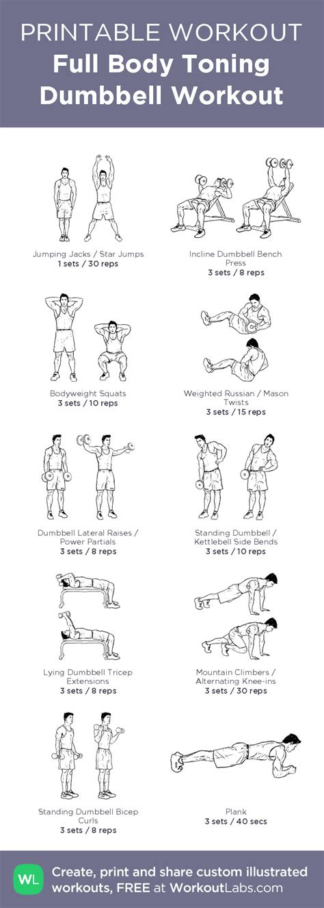 beginner dumbbell workout routine  eoua blog
