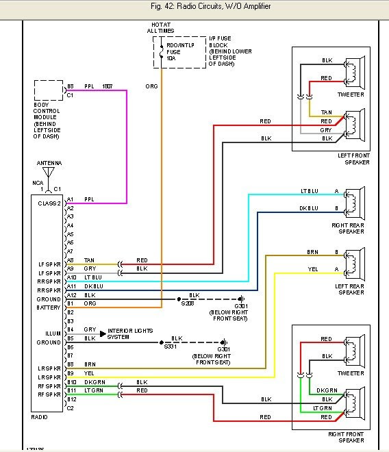 Stereo Wiring Diagram For 2001 Chevy Blazer Agco Allis Wiring Diagram Rainbowvacum Yenpancane Jeanjaures37 Fr