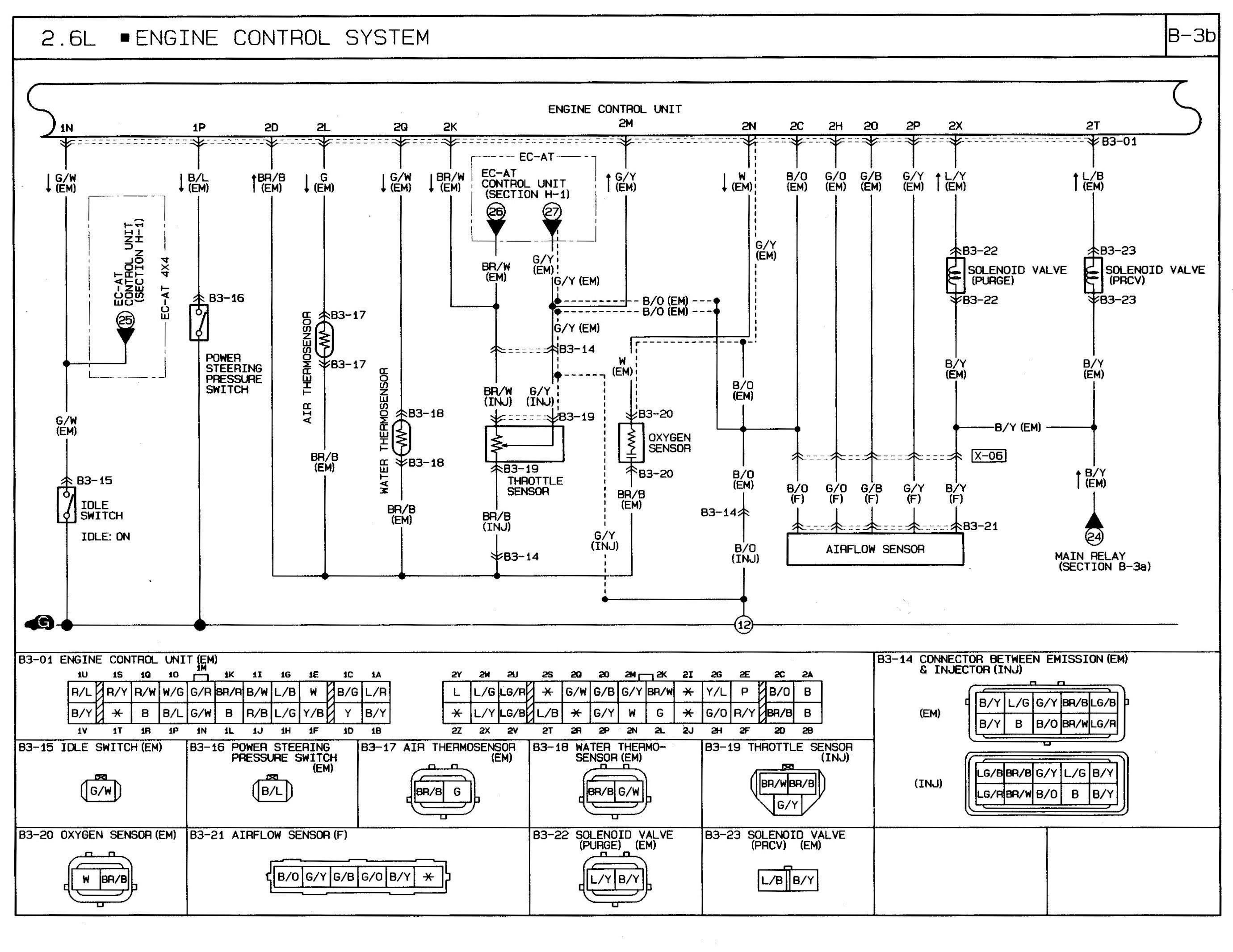 Diagram In Pictures Database Mazda Tribute V6 Wiring Diagram Just Download Or Read Wiring Diagram Online Casalamm Edu Mx