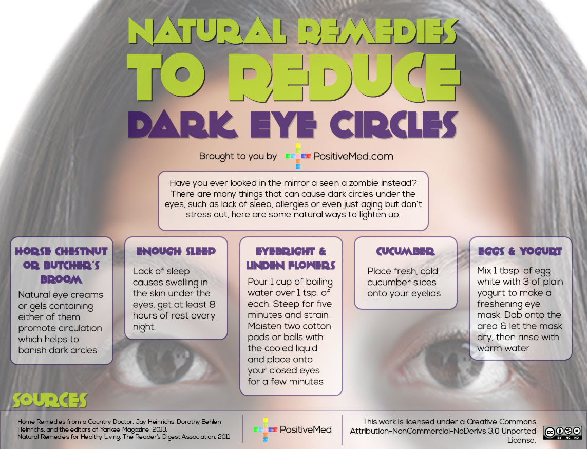 Natural Remedies to Reduce Dark Eye Circles