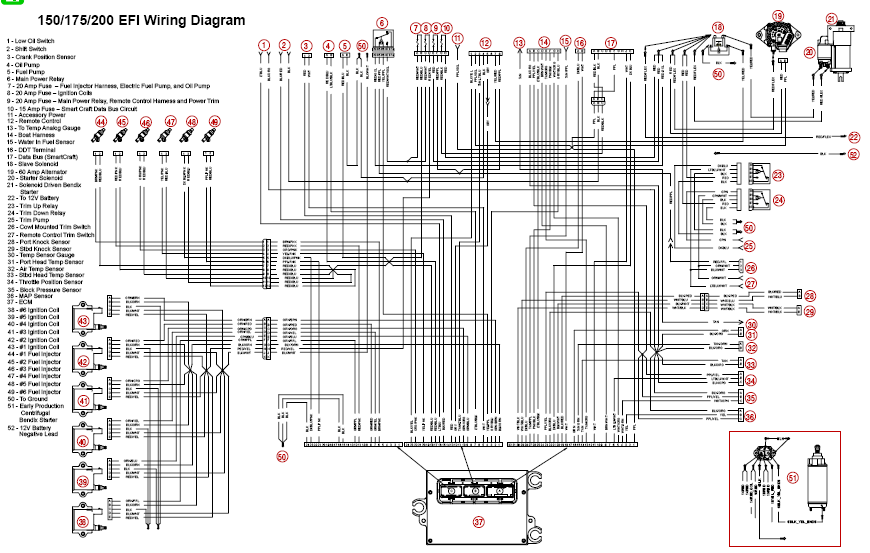 Kqpd 7424 Mercury 200 Efi Wiring Diagram Download Wiring Diagram Anahib Hollandsgoud Nu