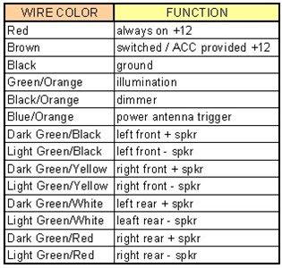 2008 Hyundai Tiburon Radio Wiring Diagram Gota Wiring Diagram