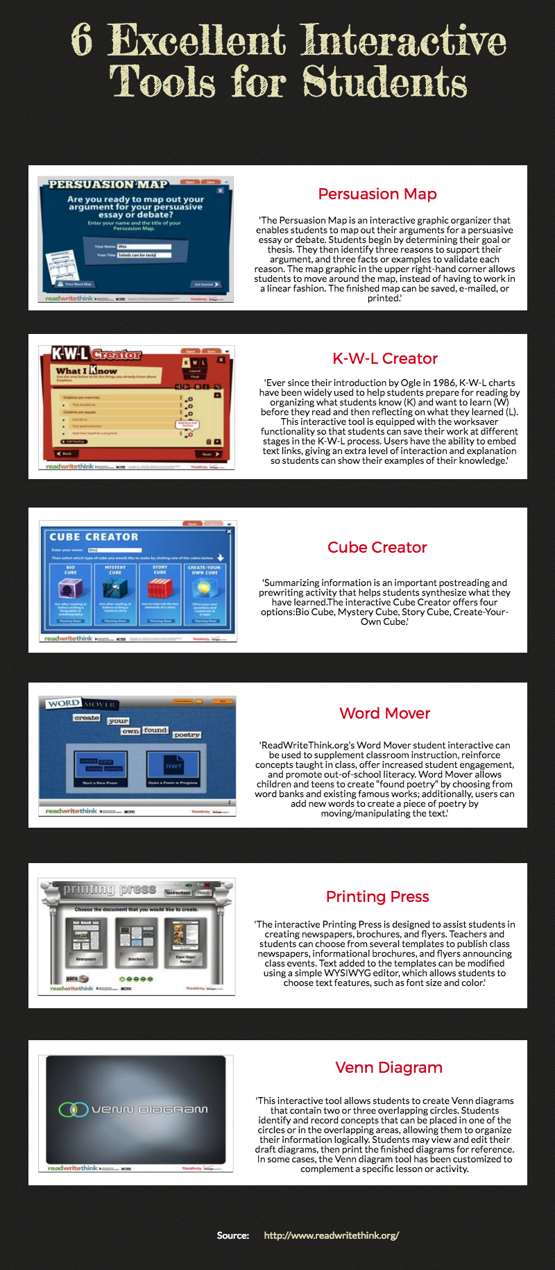 6 Excellent Interactive Tools To Use With Students In Class