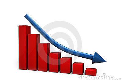 http://thumbs.dreamstime.com/x/declining-bar-chart-falling-arrow-20724383.jpg