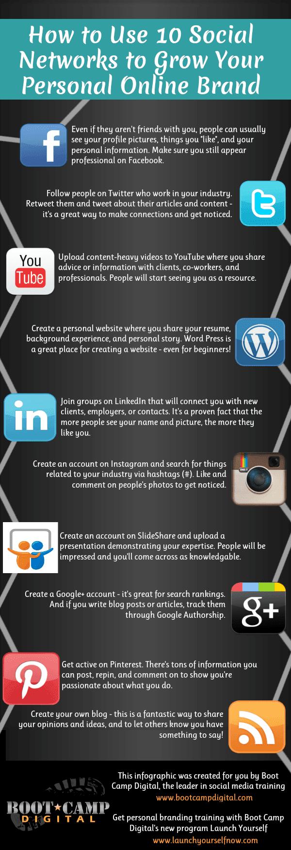 Cómo usar 10 redes sociales para hacer crecer tu marca personal (Infografía)