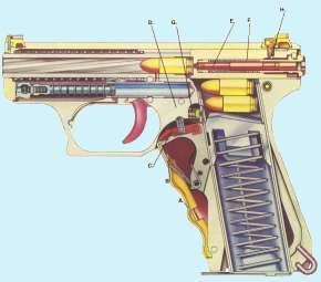 P7M8 Cut-away