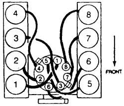 1997 7 5l Plug Wire Routing Ford Truck Enthusiasts Forums