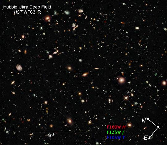 near-infrared image of Hubble Ultra Deep Field region