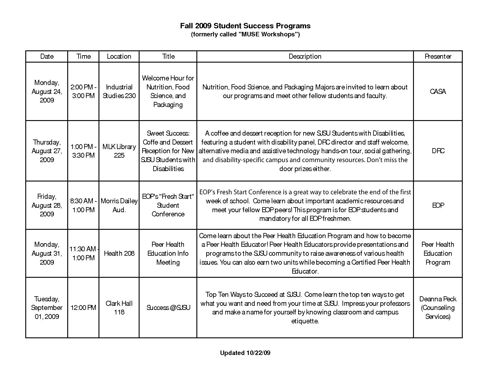 student time management worksheet_274713