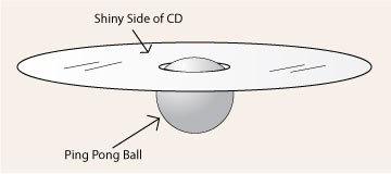 Ping-Pong CD Solar Concentrator