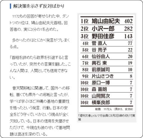http://shukan.bunshun.jp/articles/-/1679?page=2