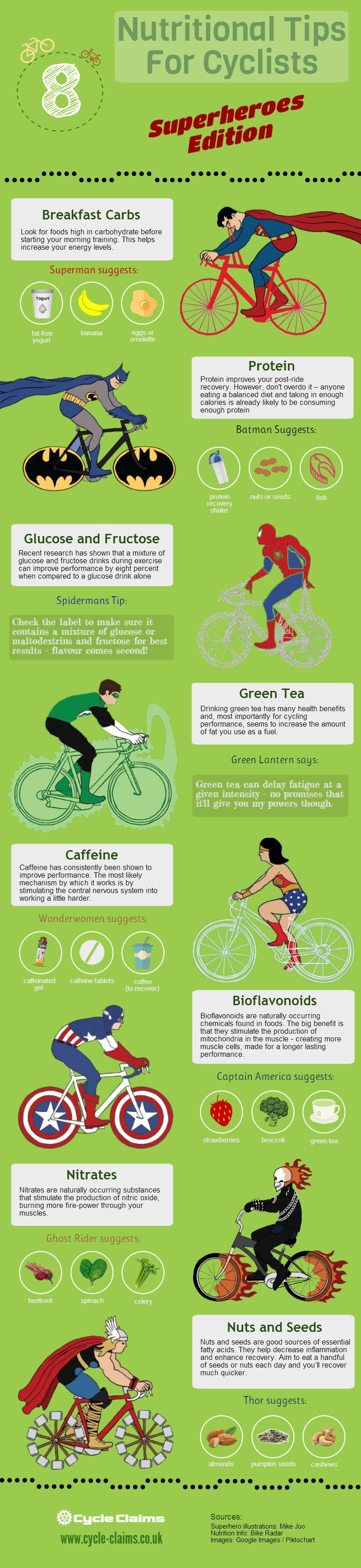 Infographic: 8 Nutritional Tips For Cyclists #infographic