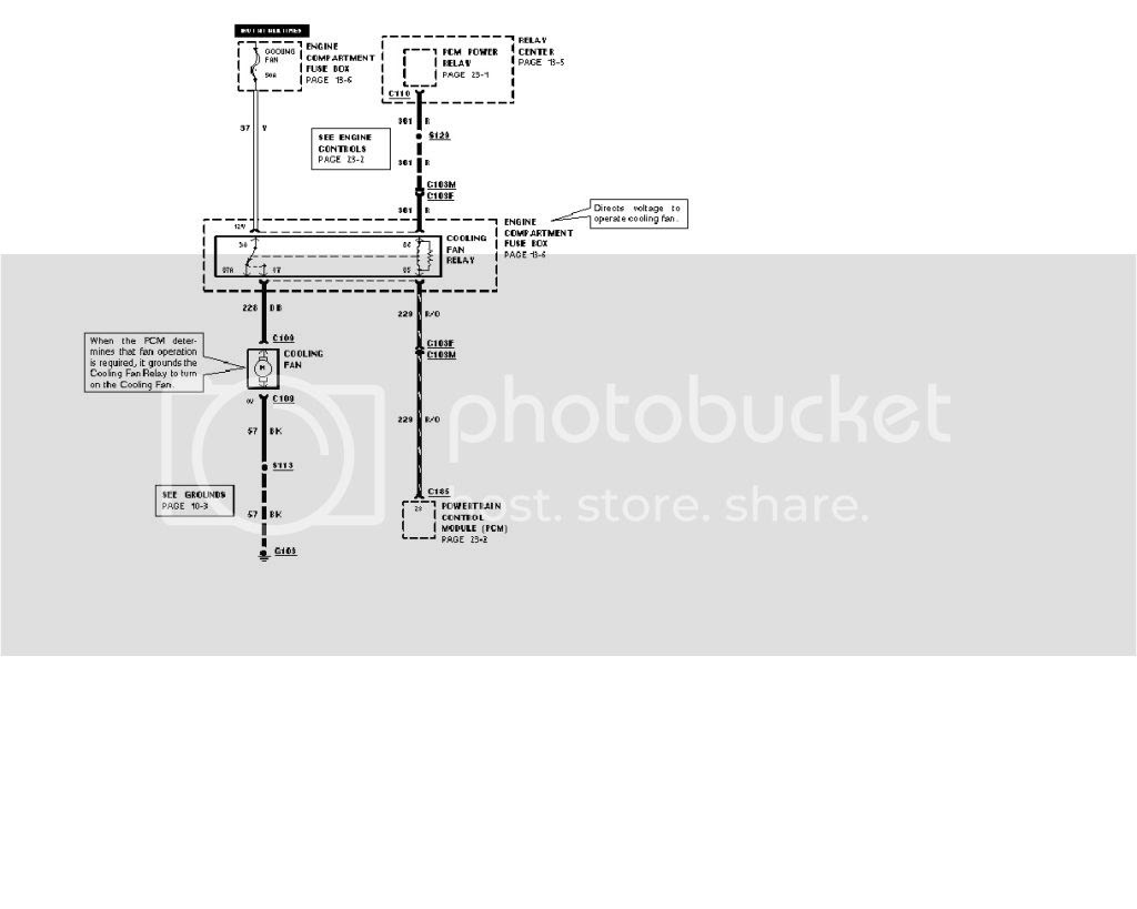 Diagram 1995 Ford Thunderbird Cooling Fan Wiring Diagram Full Version Hd Quality Wiring Diagram Diagramical Rugby Moirans Fr
