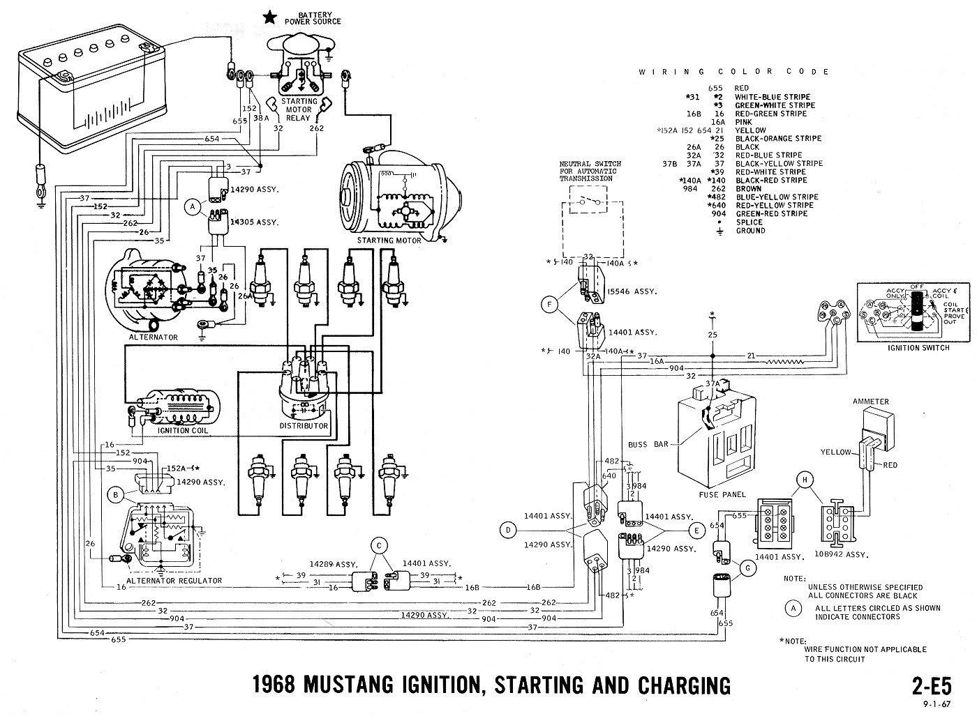 Amp Meter Wiring Diagram 1966 Mustang 1976 Mg Wiring Diagram Bege Wiring Diagram