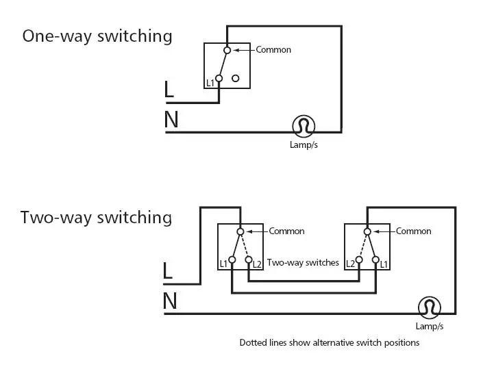 Wiring Diagram For Mk 2 Way Switch