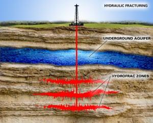 Σχιστολιθικό αέριο και πετρέλαιο: Η νέα στρατηγική πηγή ενέργειας που ανατρέπει τα δεδομένα