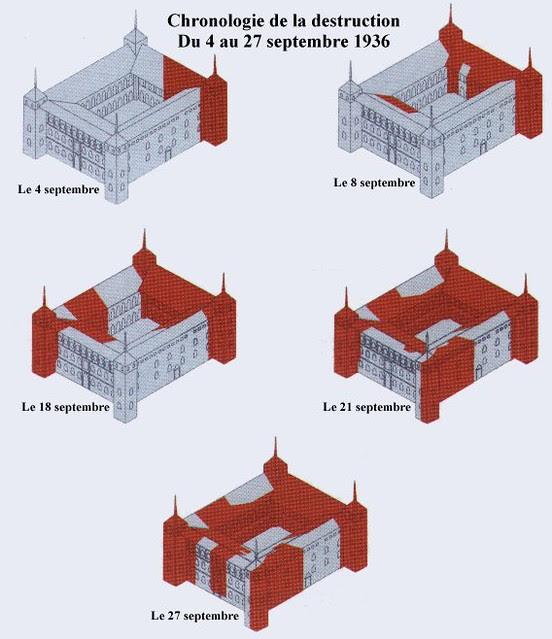 Cronología de la destrucción del Alcázar de Toledo durante el Asedio de 1936. Fuente: wikicommons