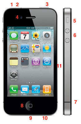 iPhone 5 buttons