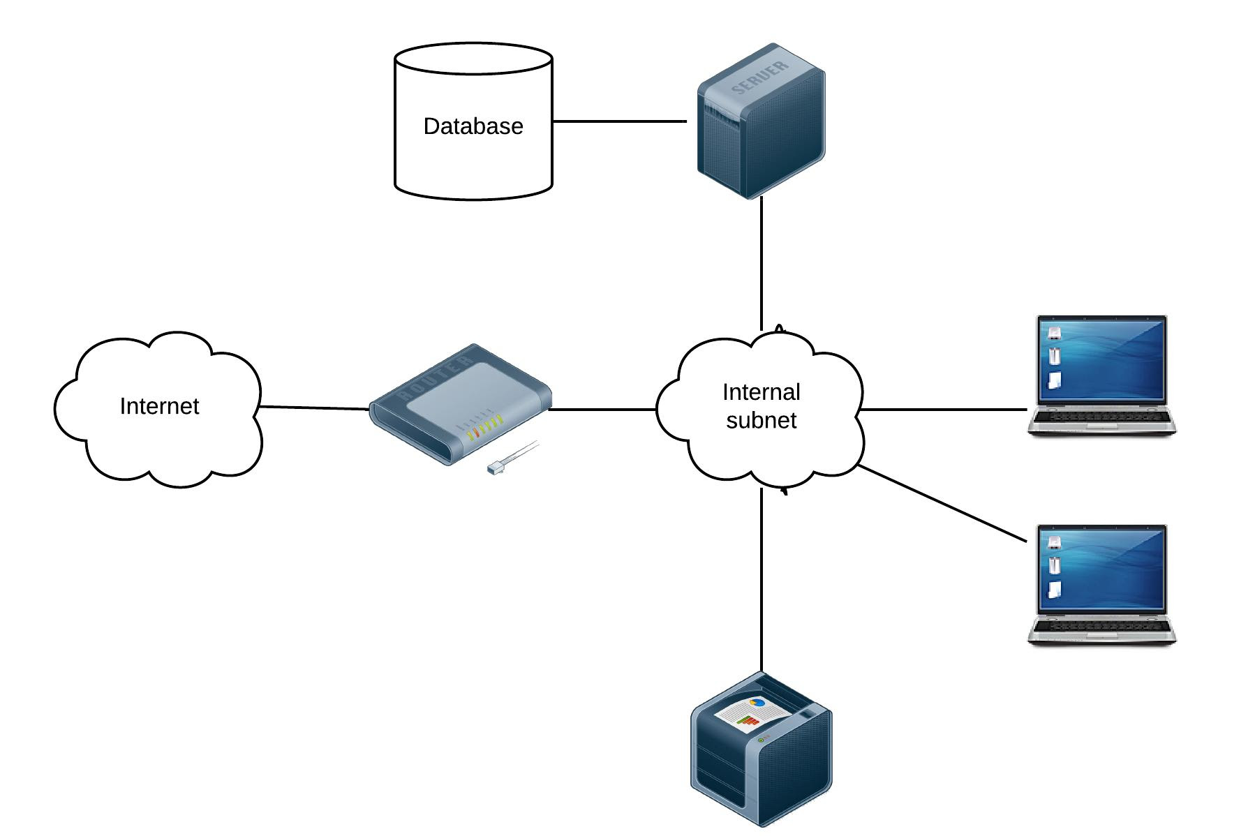 Cartoon Networks: network LAN. Computer and Network ...