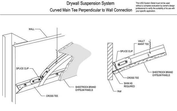 Suspended Drywall Ceiling Details
