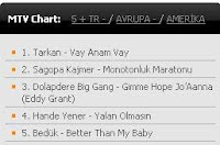 Tarkan tops MTV's video play list