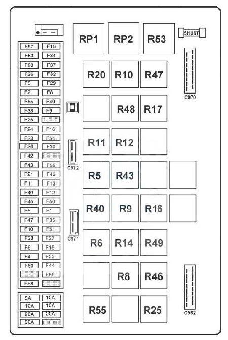 Diagram Dodge Magnum Fuse Panel Diagram Full Version Hd Quality Panel Diagram Diagramreamv Anpaa Lorraine Fr