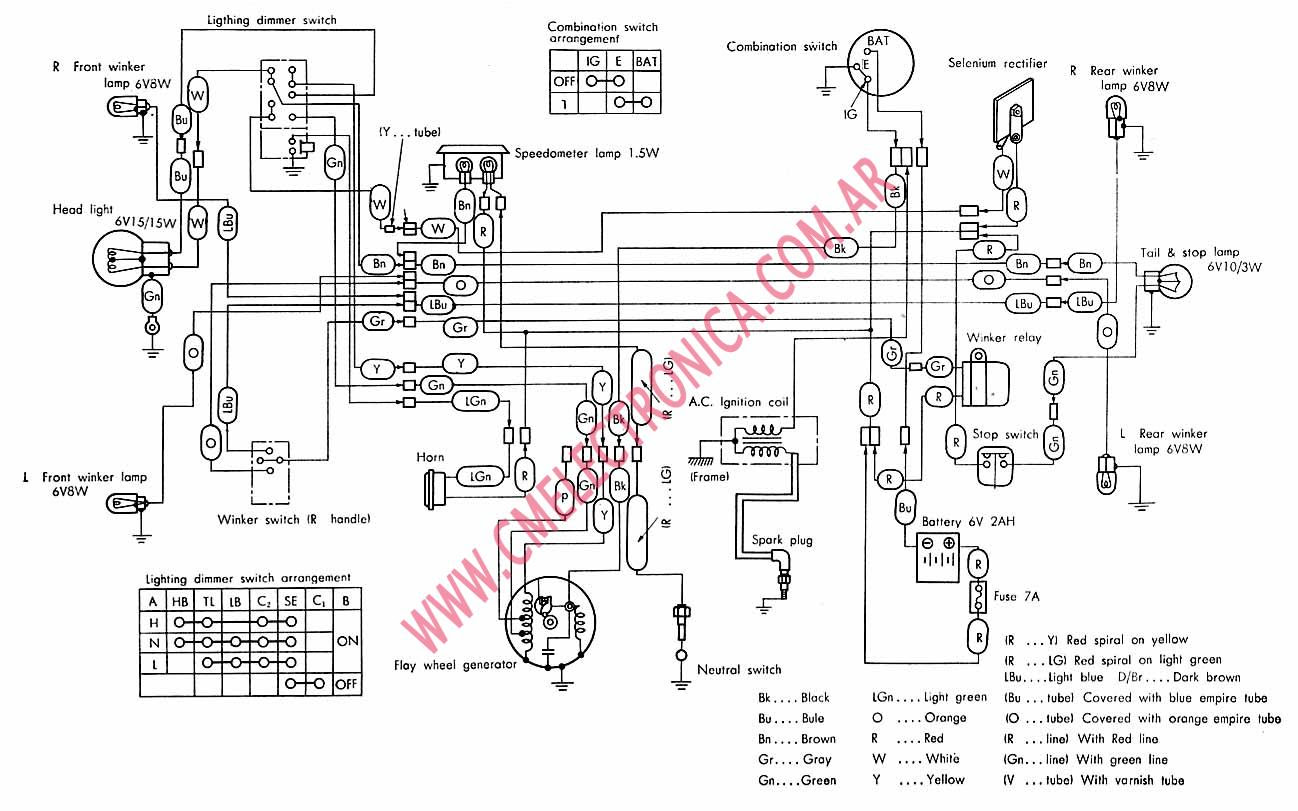 2003 Honda Rubicon Ignition Wiring Diagram