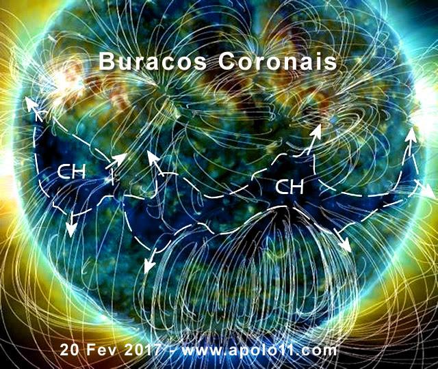Buraco Coronal visto no espectro ultravioleta
