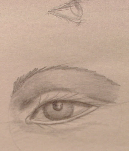 eye study in value