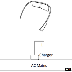 FCC Project Glass document