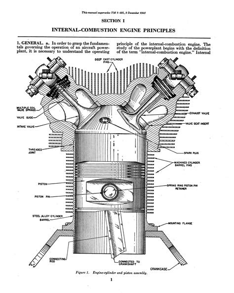 Aircraft engines. - Page 1 - Digital Library