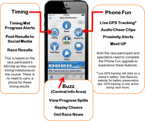 See how the Racejoy App works