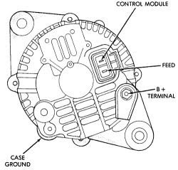 I need a wiring diagram for a 99 neon alternator - Fixya