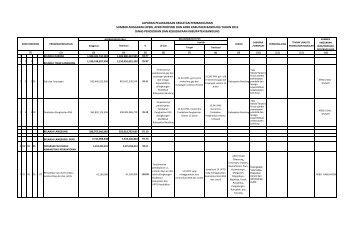 Contoh Outline Penelitian Pertanian - Descar 2