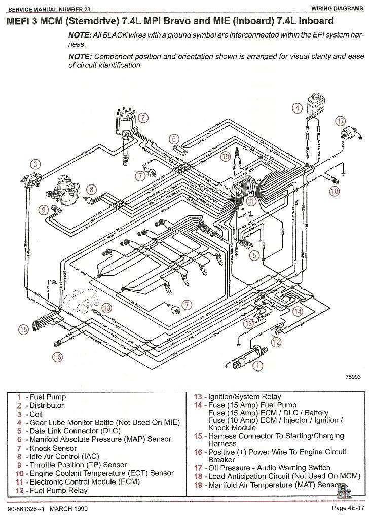 Download Schema 1986 Bayliner Trophy Wiring Diagram Hd Version Natashabeauty Kinggo Fr