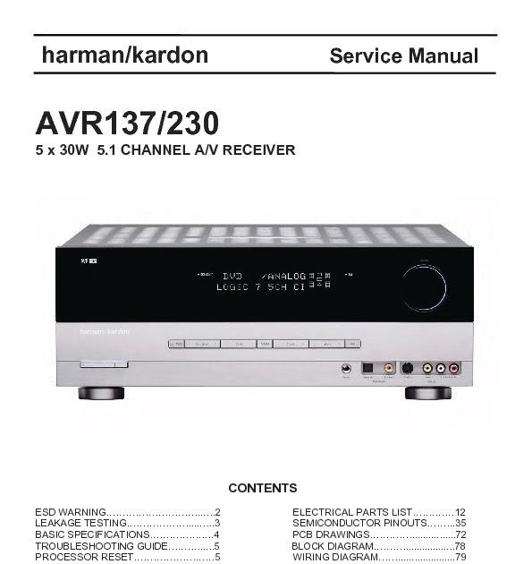 Bestseller  Harman Kardon Manual Pdf