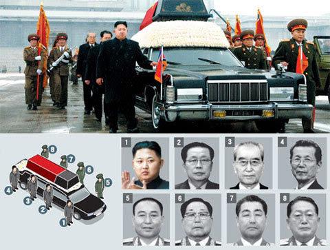 Kim Jong-un, Jang Song Thaek, cách chức, tử hình, nguyên lão