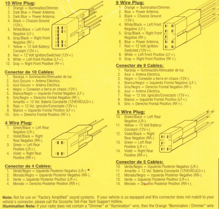 Speaker Wiring Diagram For 1998 Toyota 4runner 05 Ford F 150 Trailer Wiring Diagram 1994 Chevys Odading Warmi Fr