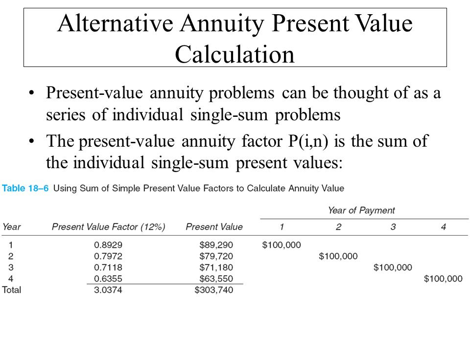 Chapter 18 Financial Mathematics. Learning Objectives Explain why ...