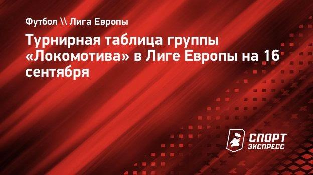 Турнирная таблица группы «Локомотива» вЛиге Европы на16сентября