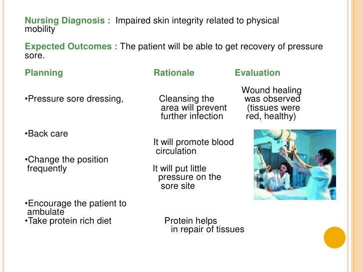 nursing process Evaluation