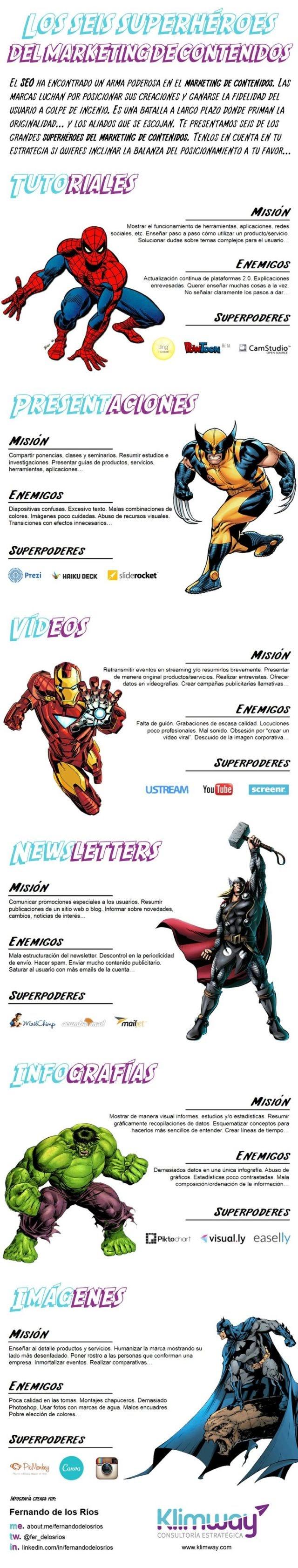 Los seis superhéroes del marketing de contenidos (Infografía)